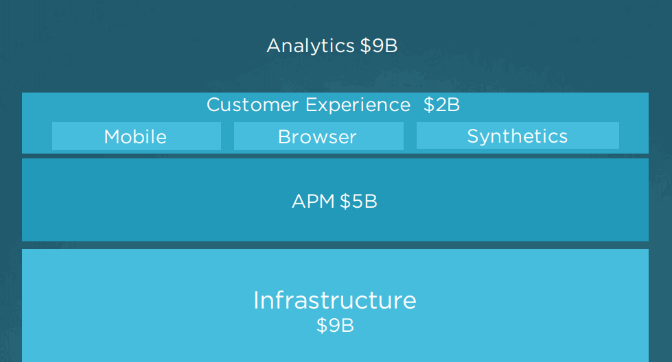 New-Relic-Addressable-Market