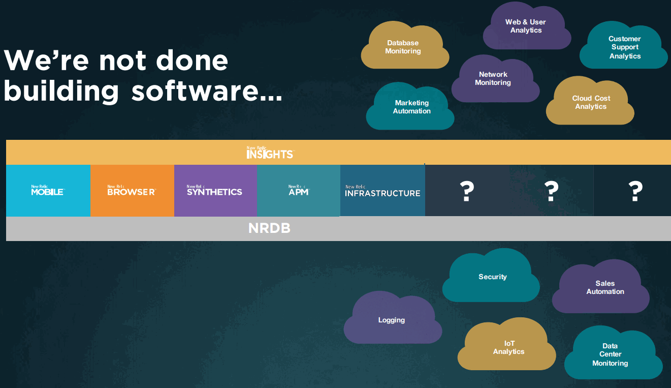 New-Relic-Next-Product