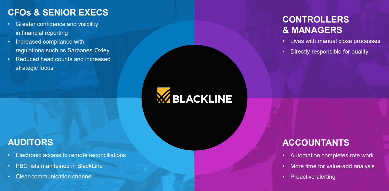 BLACKLINE_APPEAL-ACROSS-THE-ENTIRE-ORGANIZATION