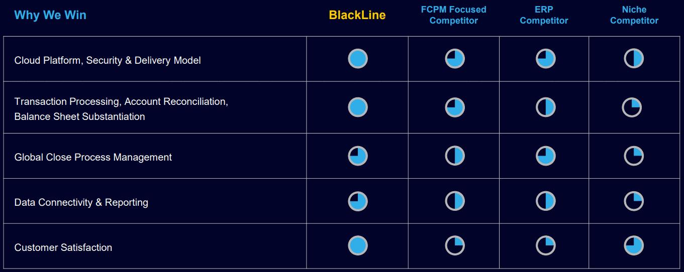 BLACKLINE_Competitor