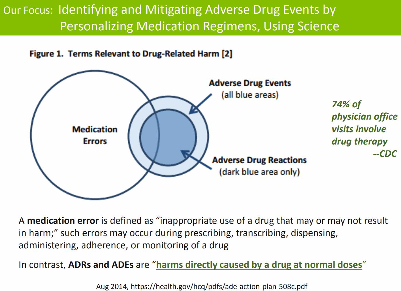 Mitigating-ADEs_Adverse-Drug-Events