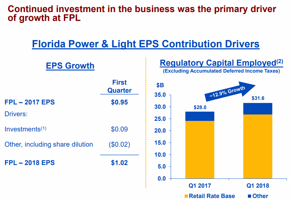 NextEra-Energy-EPS-growth-at-Florida-Power-and-Light