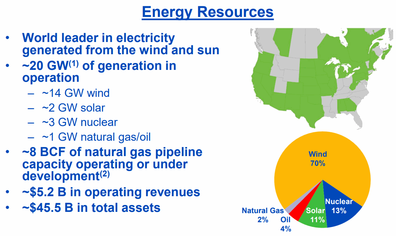 NextEra-Energy-Resources