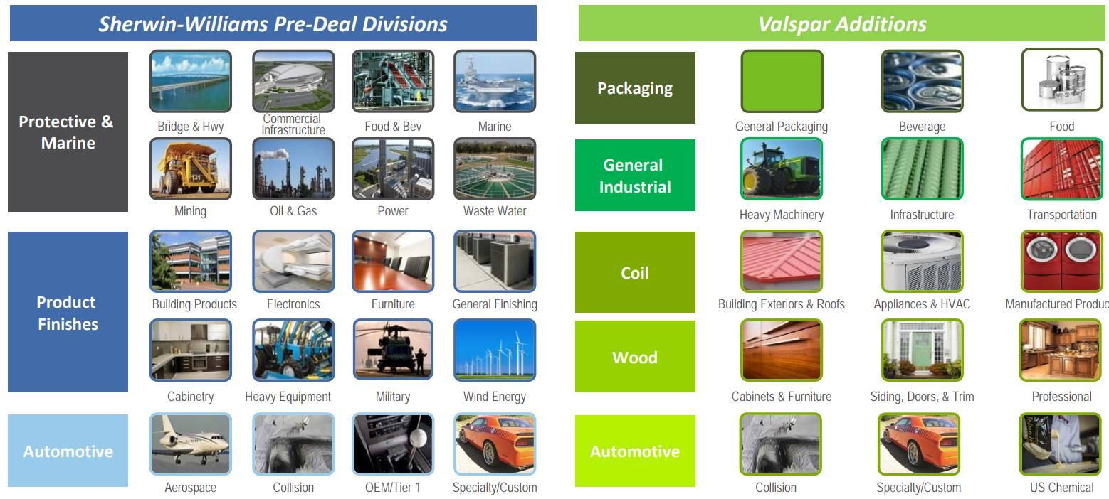 SHW-VAl-Industrial-Coatings