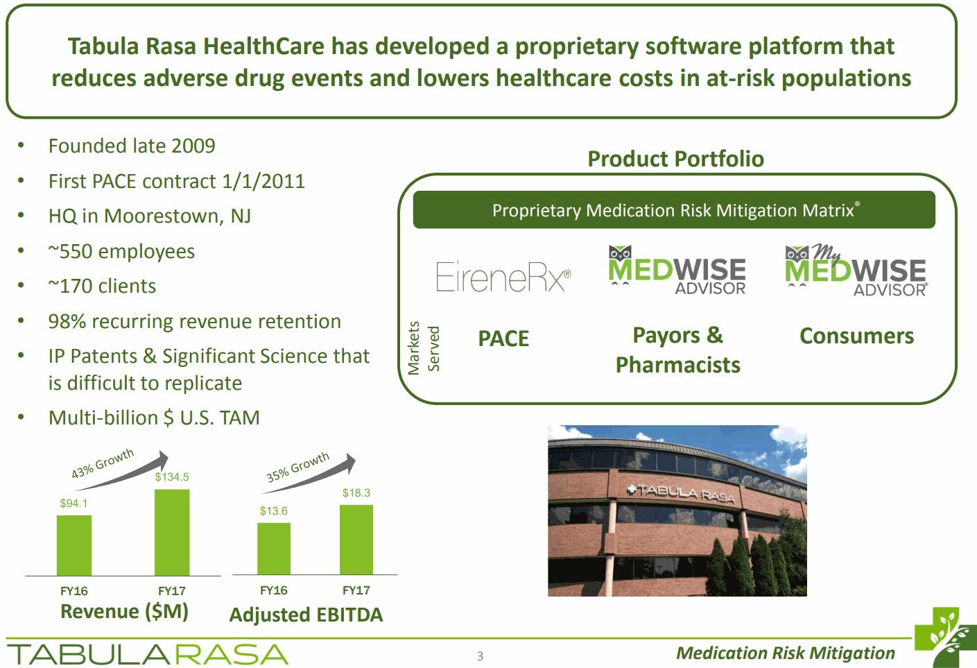Tabula-Rasa-HealthCare