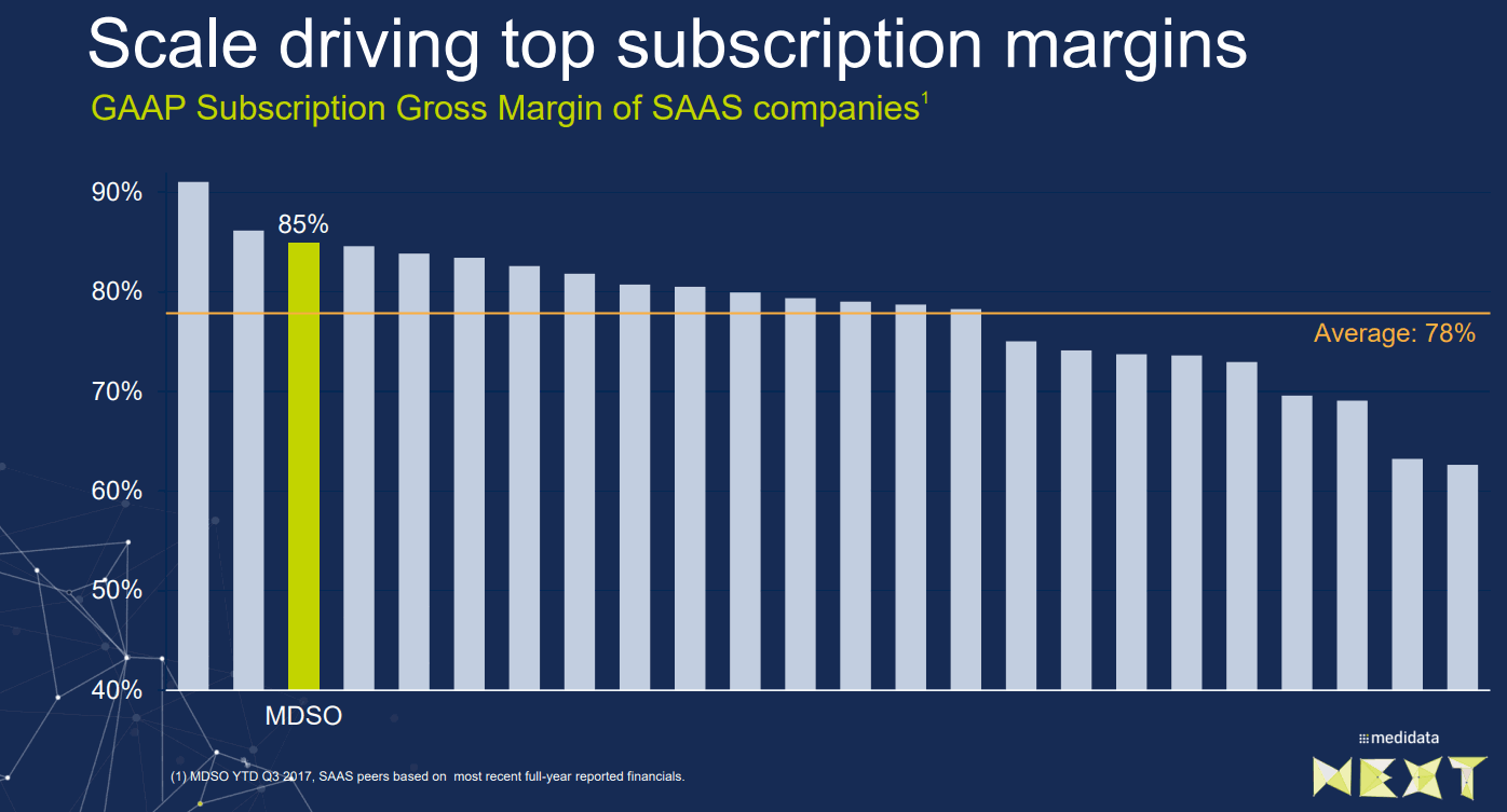 medidata_Subscription-margins_vs_peers