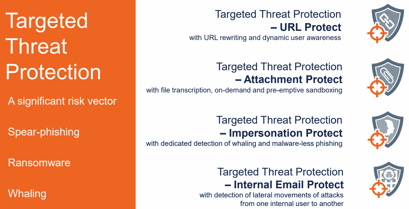 mimecast-Targeted-Threat-Protection