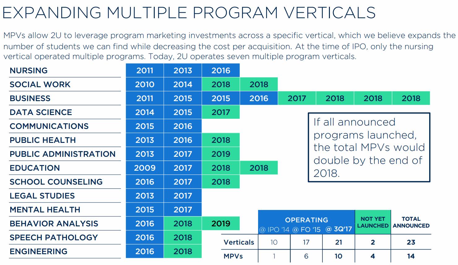 2U-GRAD-SEGMENT-EXPANDING-PROGRAMS