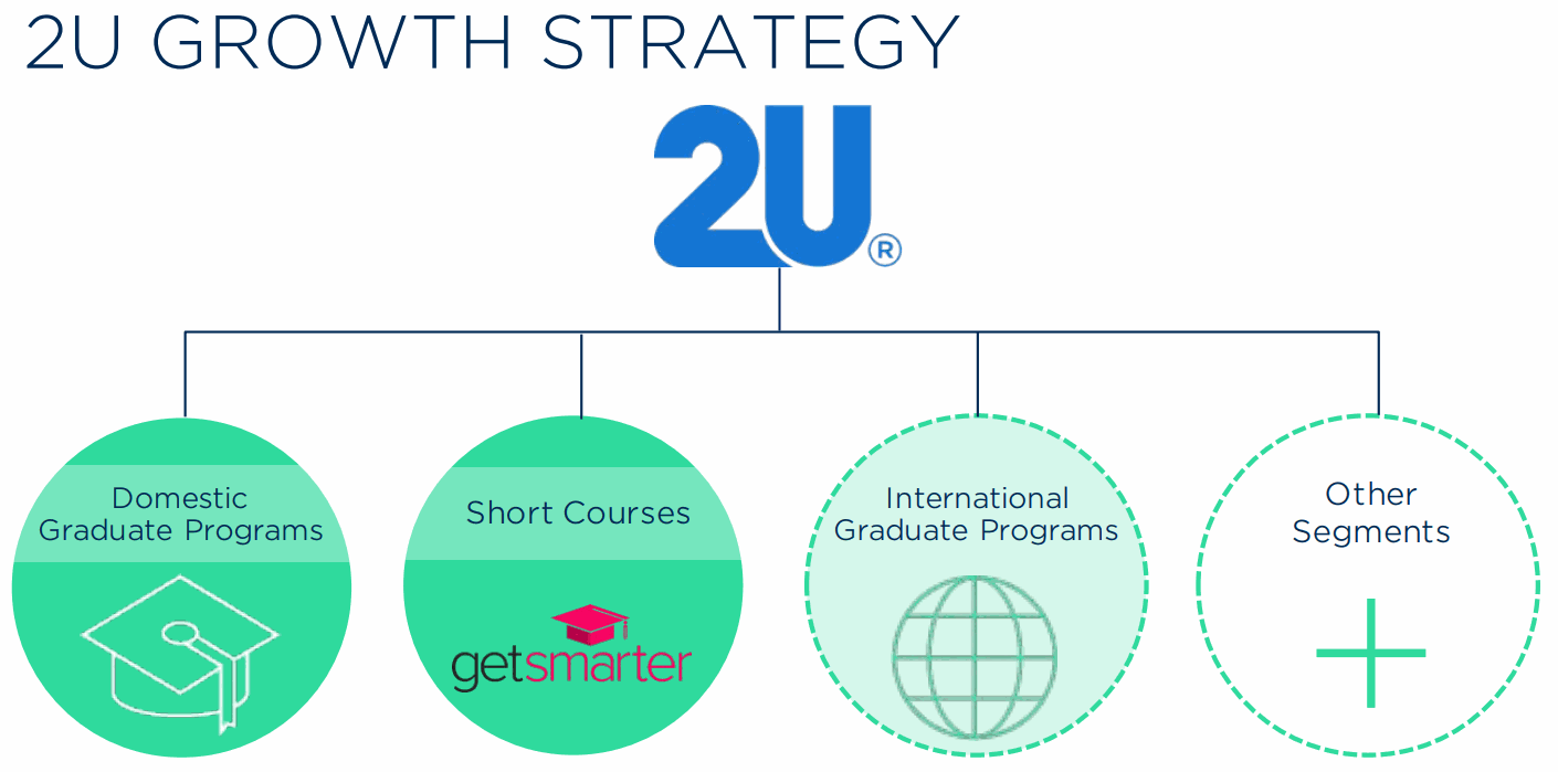 2U-Graduate-Programs_and_Short-Courses