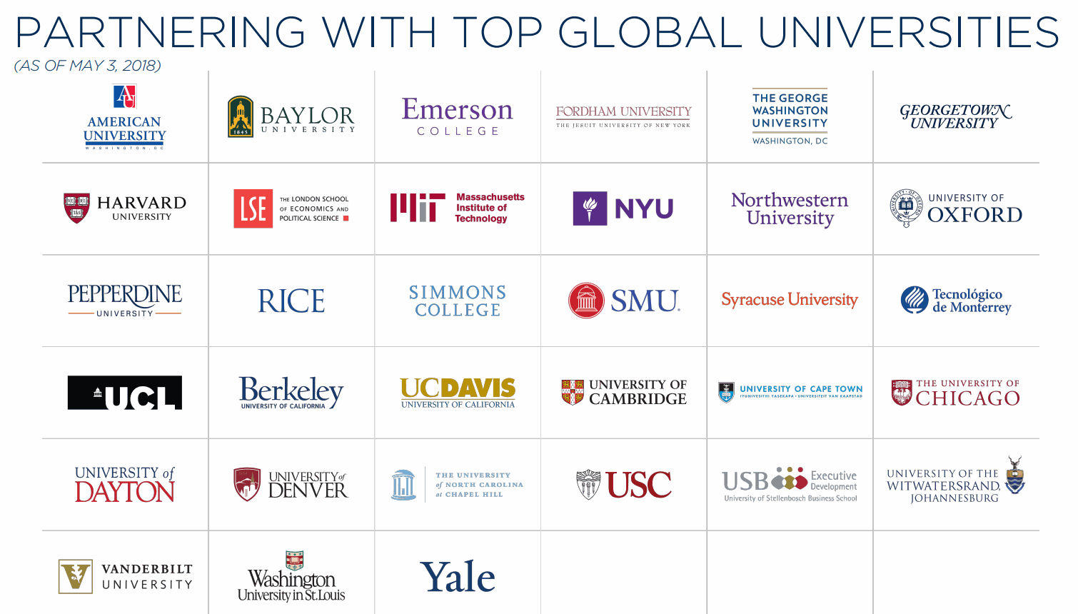 2U PARTNERING WITH TOP GLOBAL UNIVERSITIES