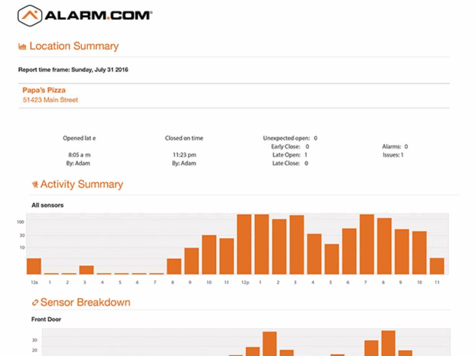 Alarm.com_Location-Summary