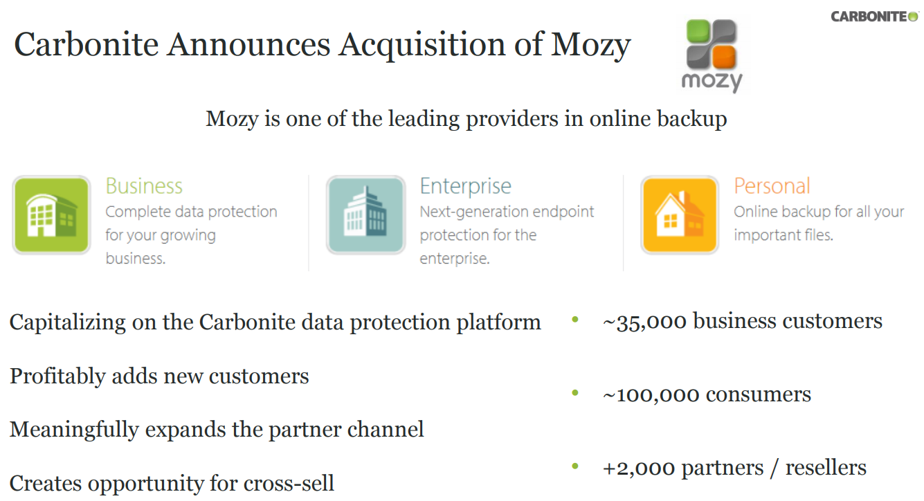 Carbonite-acquire-Mozy