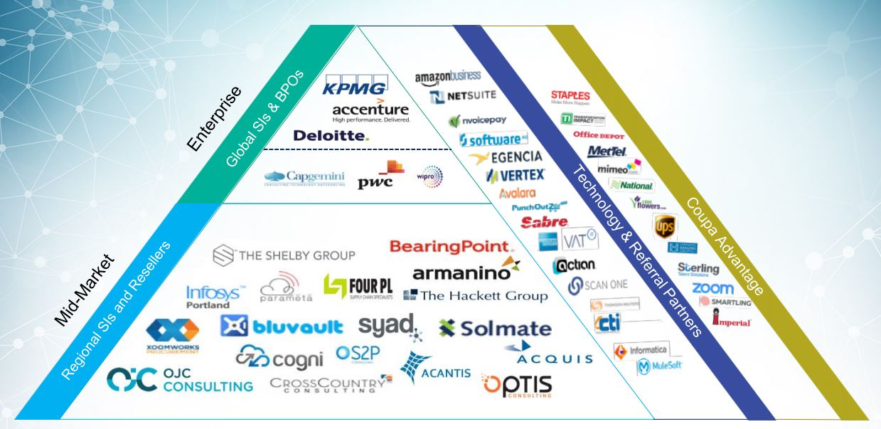 Coupa-Software-Partner-Ecosystem