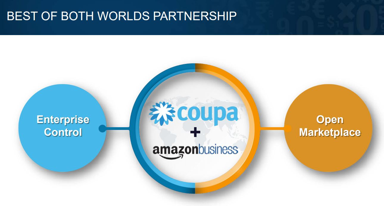 Coupa-Software-and-Amazon-business