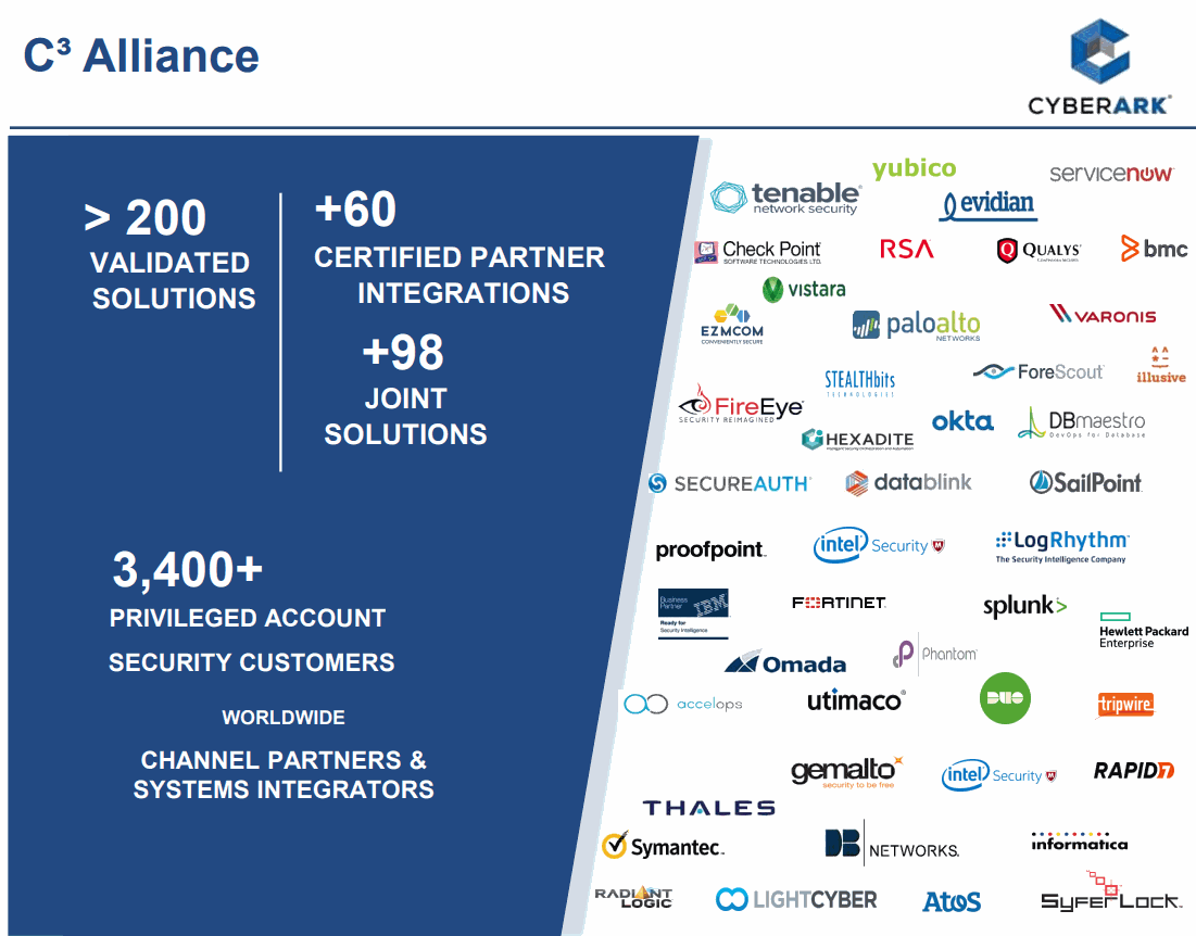 Cyberark-Software-Alliance