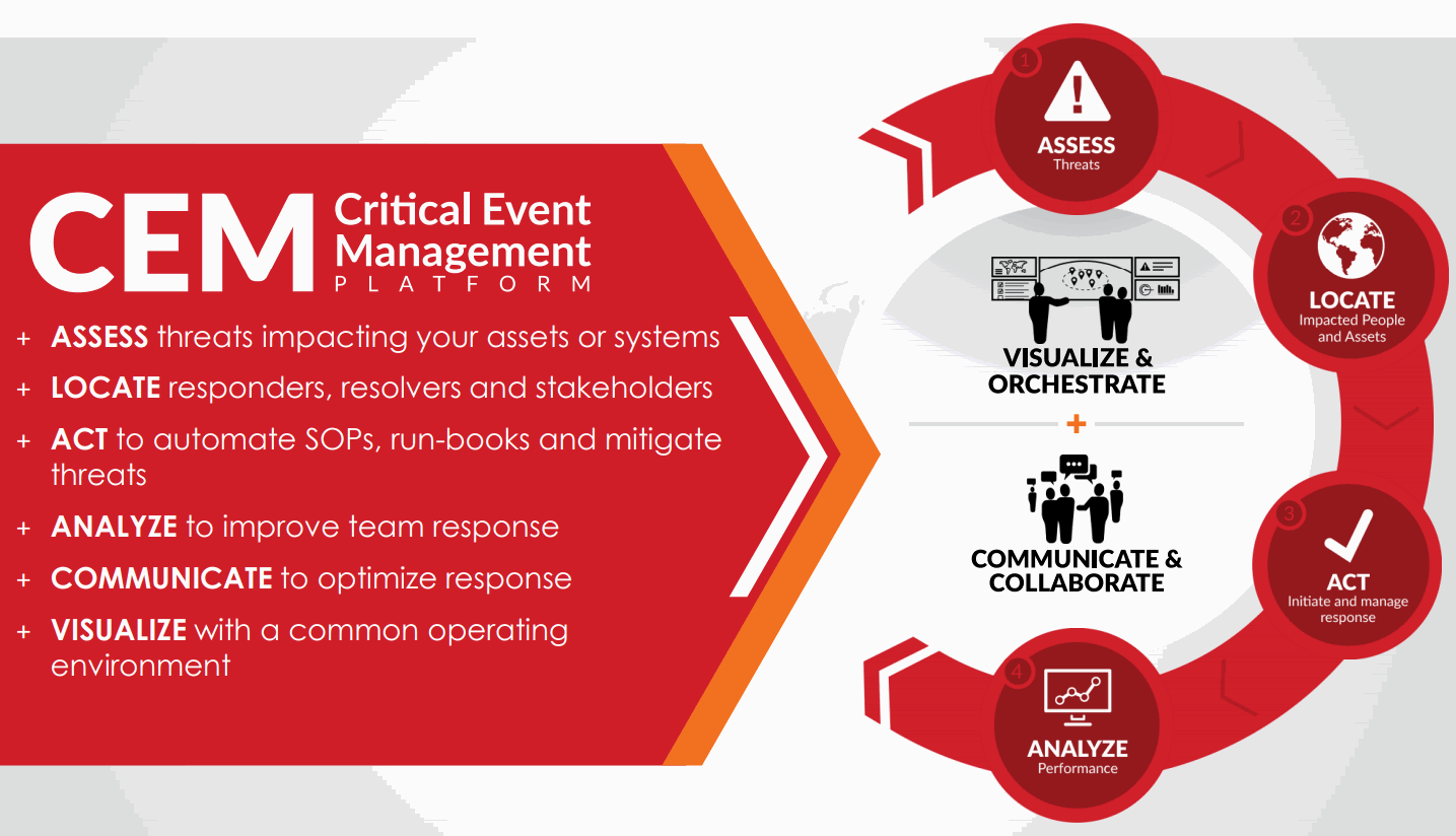 Everbridge-CEM-Critical-Event-Management-Platform