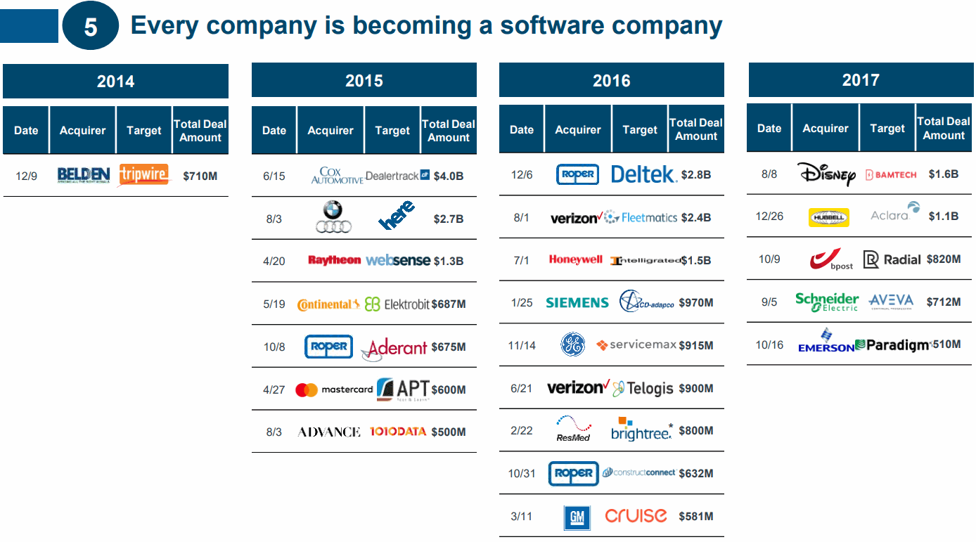 Every-Company-is-Becoming-a-Software-Company