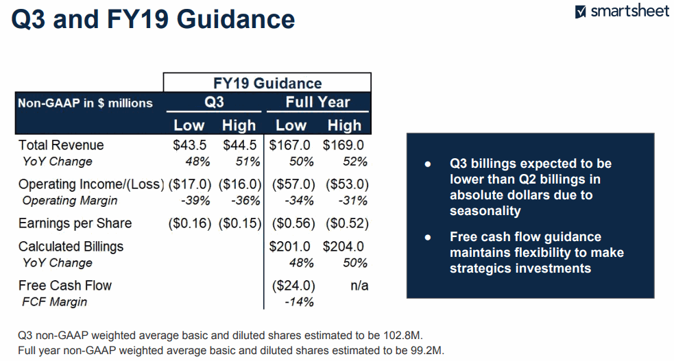 Smartsheet-FY19-Guidance