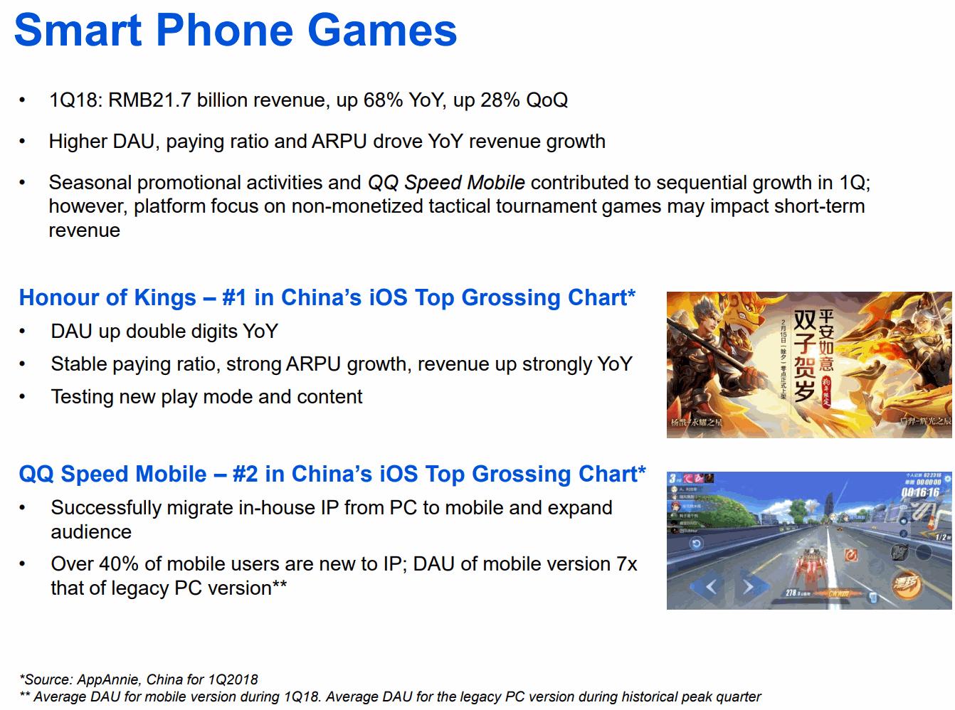 Tencent-2018Q1-Smart-Phone-Games