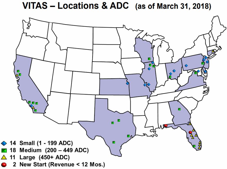 VITAS-Locations