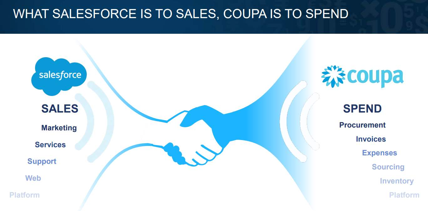 What-Salesforce-is-to-SALES_COUPA-is-to-SPEND