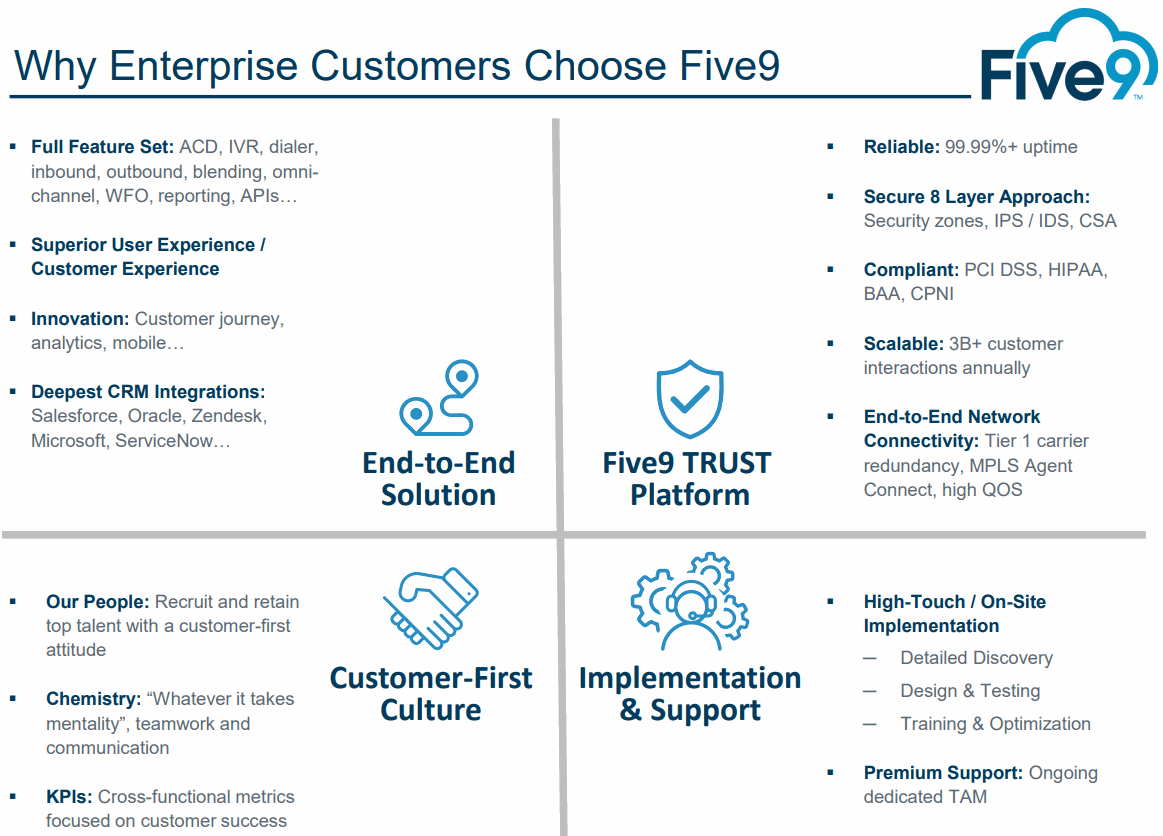 Why-Enterprise-Customers-Choose-Five9