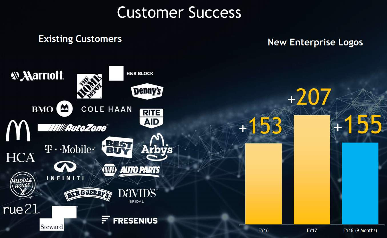 Yext-Customer-Success