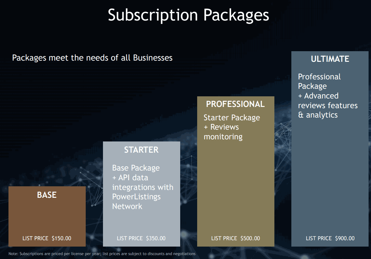 Yext-Subscription-Packages