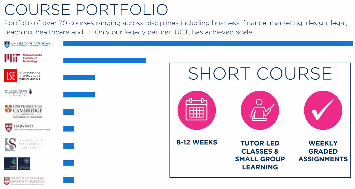 getsmarter-course-portfolio