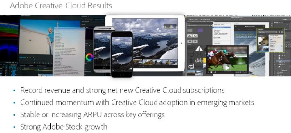 Adobe-Creative-Cloud-Results