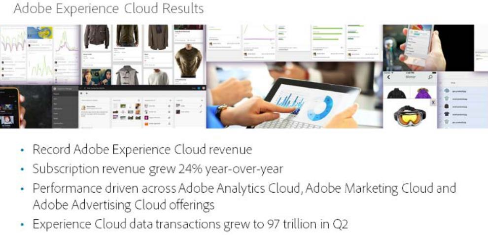 Adobe-Experience-Cloud-Results
