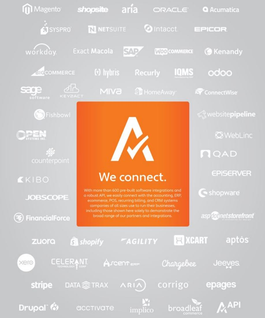 Avalara-Connect