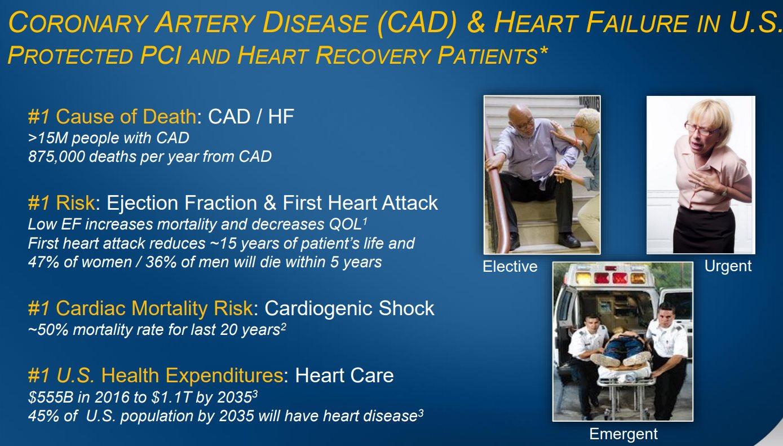CORONARY-ARTERY-DISEASE-and-HEART-FAILURE