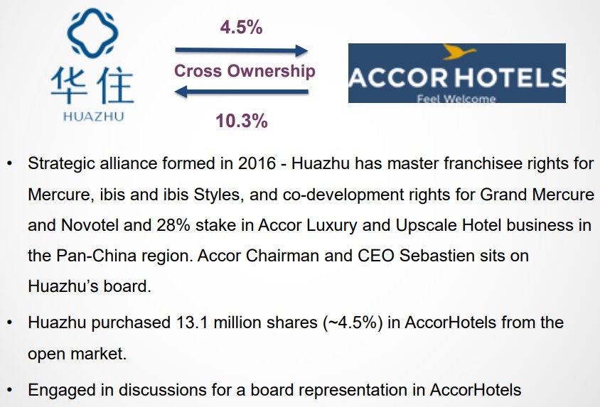 China-Lodging_Huazhu-Group_Accor-Hotels