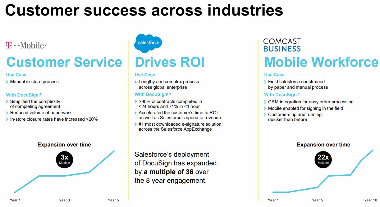 DocuSign-Customer-Success