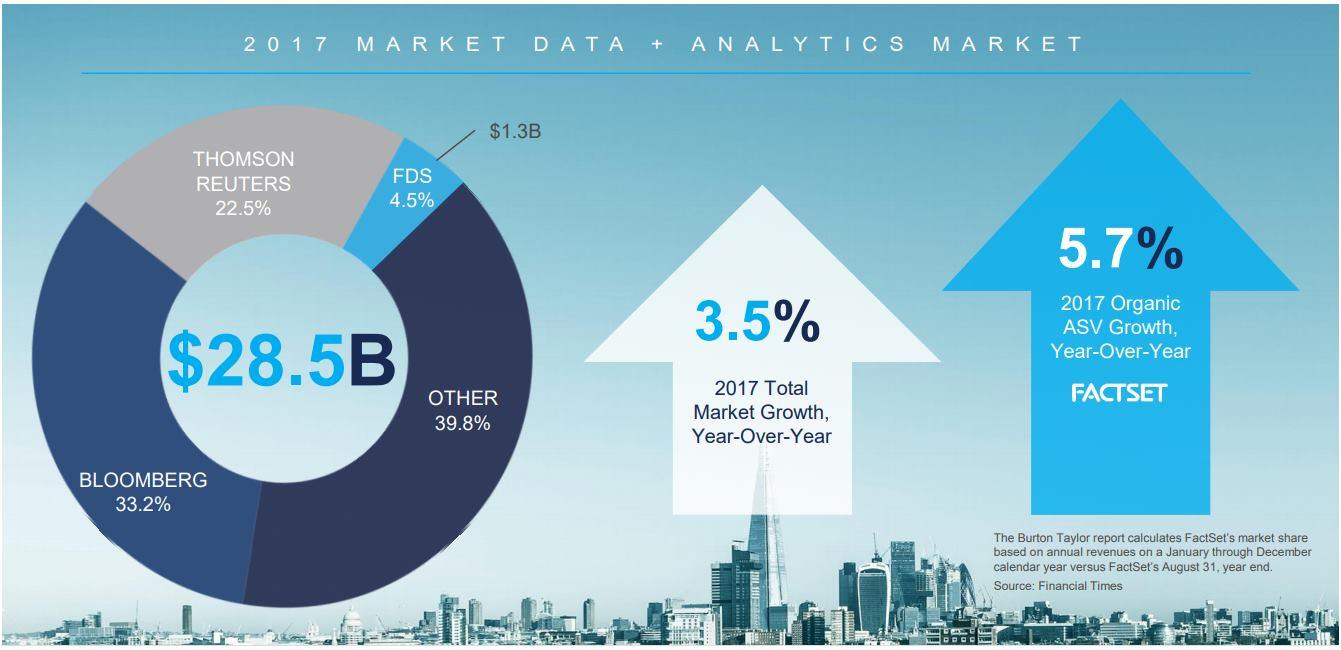 Market-Data