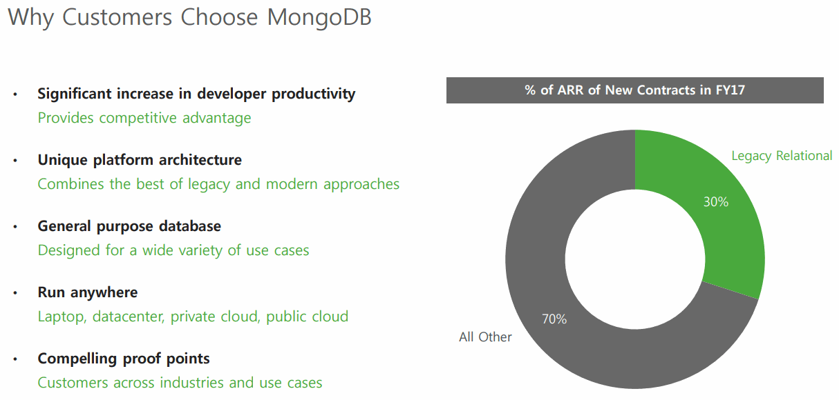 Why-Customers-Choose-MongoDB