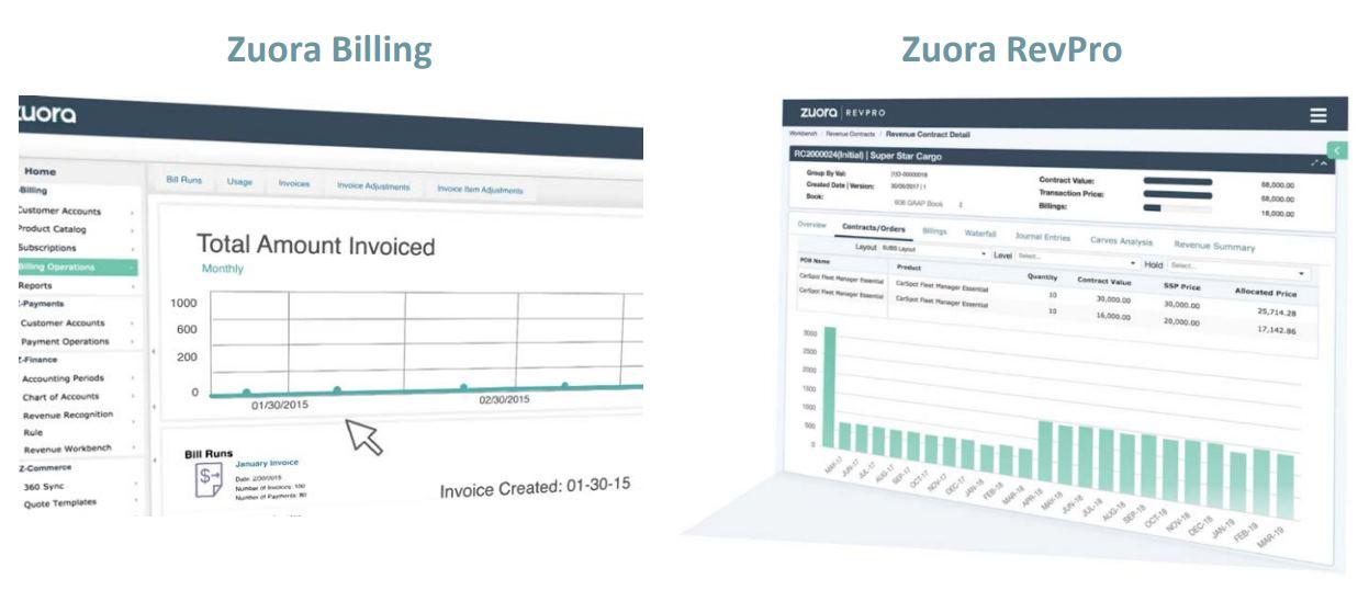 Zuora-Billing-RevPro