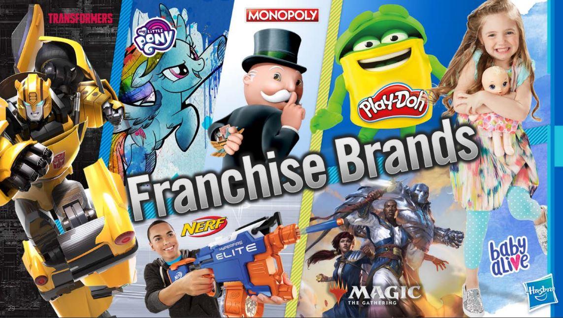 Hasbro-Franchise-Brands