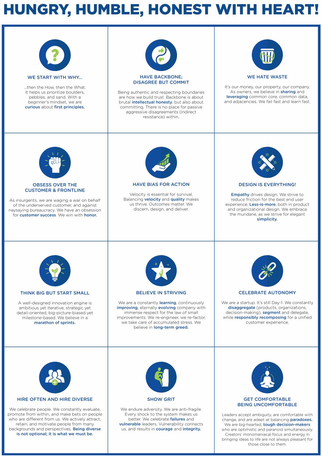 12-nutanix-culture-principles