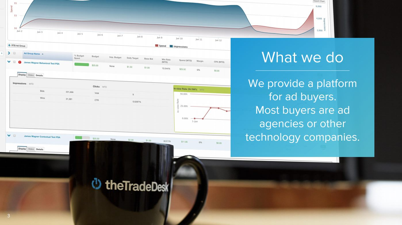 The-Trade-Desk-Provide-a-Platform