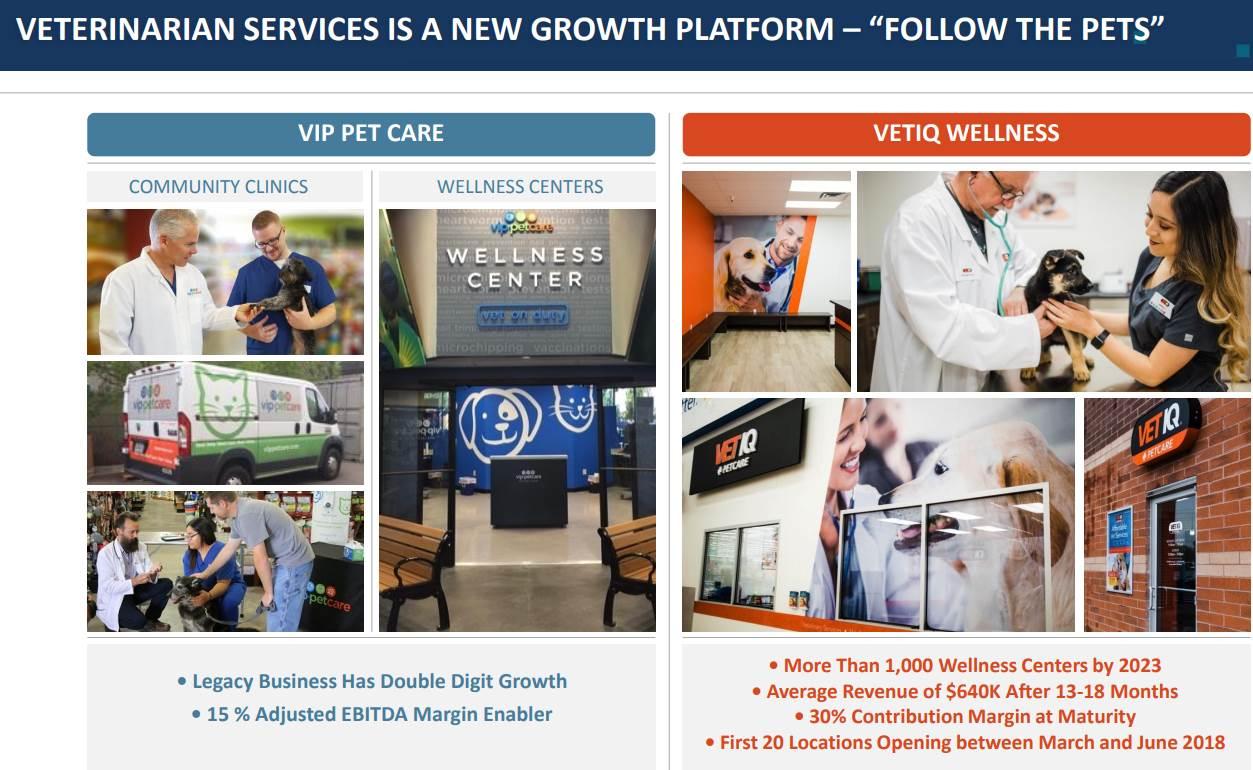 VIP-Petcare_VETIQ_Veterinarian-Services