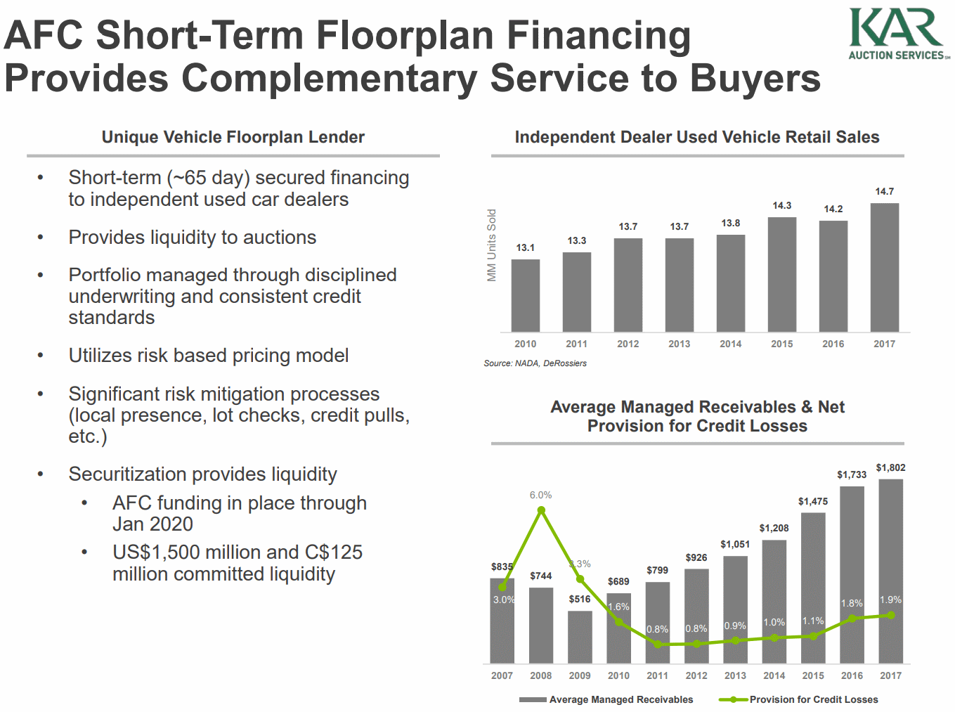 AFC-Floorplan-Financing