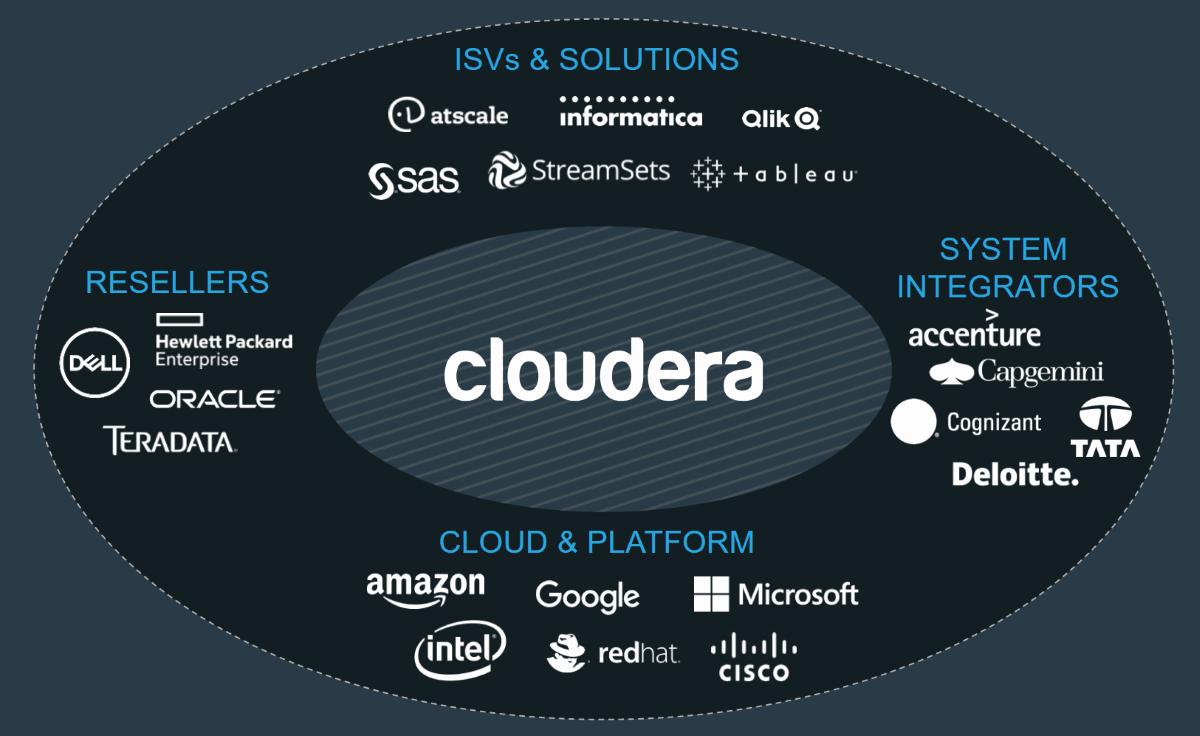 Cloudera-Partner-Ecosystem
