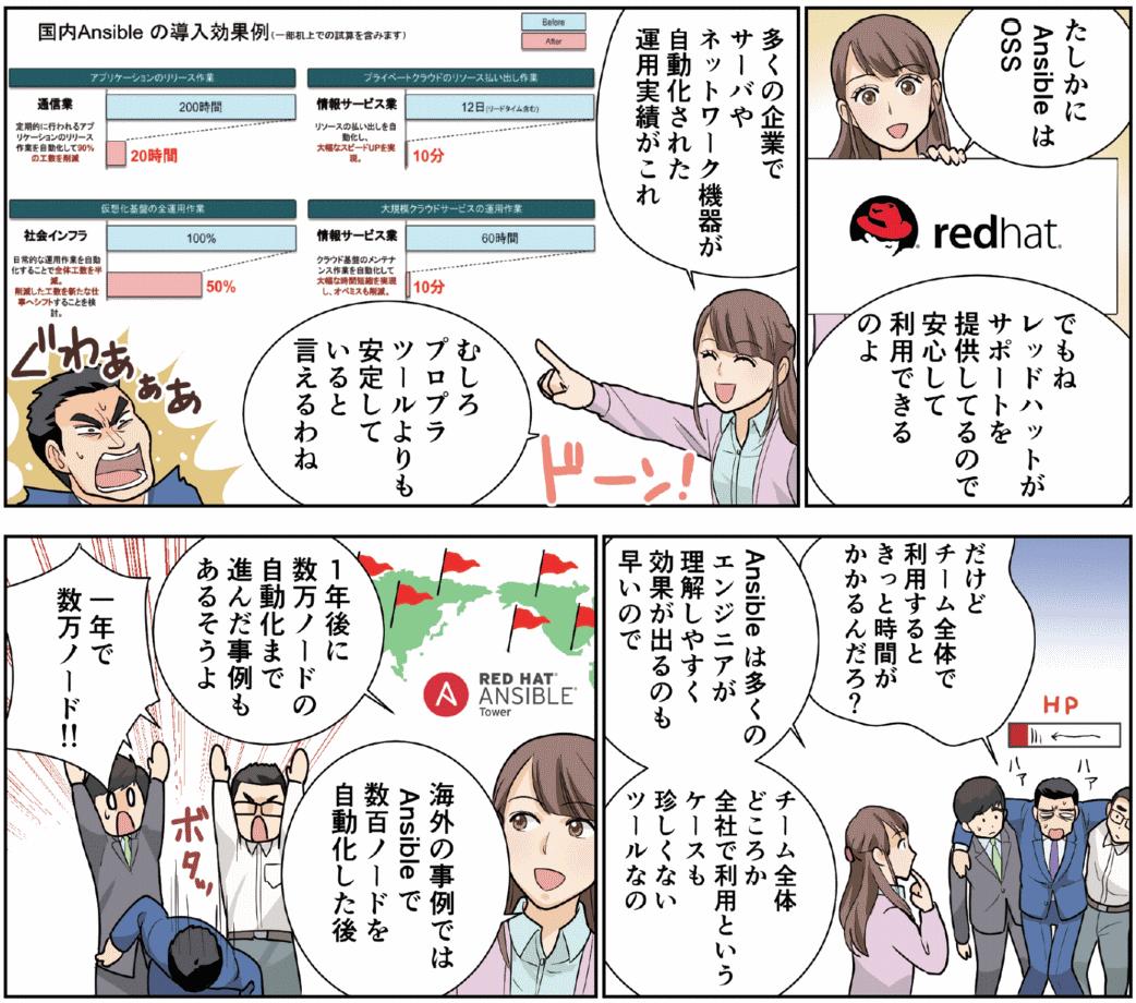 RedHat-Ansible