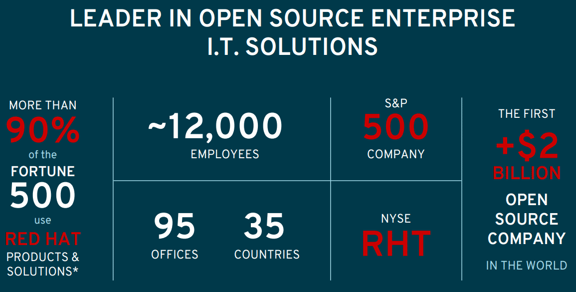 RedHat-Open-Source-Company