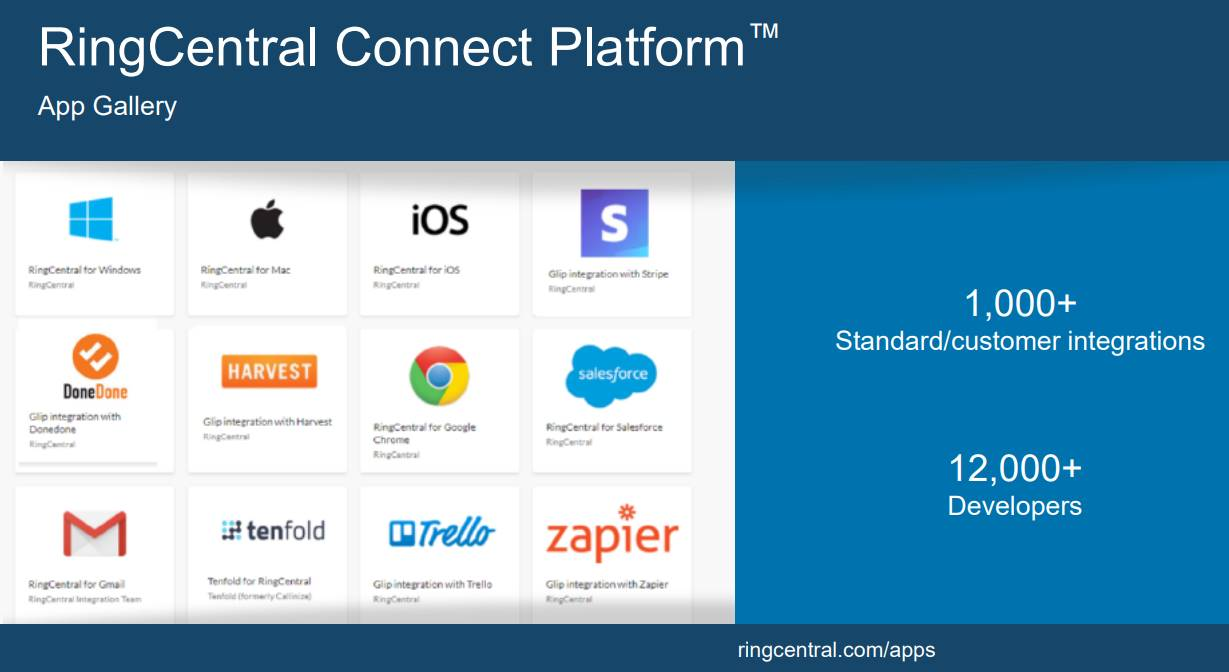 RingCentral-Connect-Platform