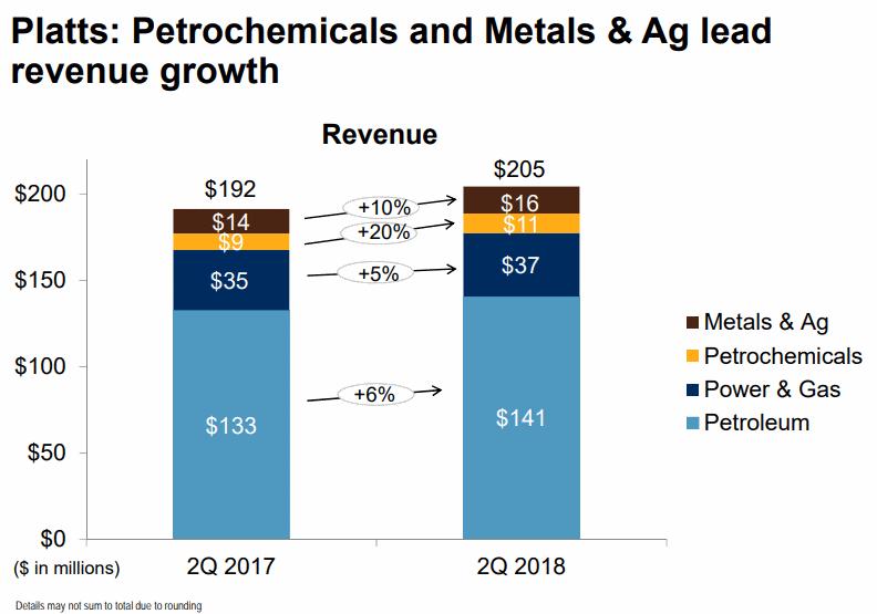 StandardandPoors-Platts-Petrochemicals