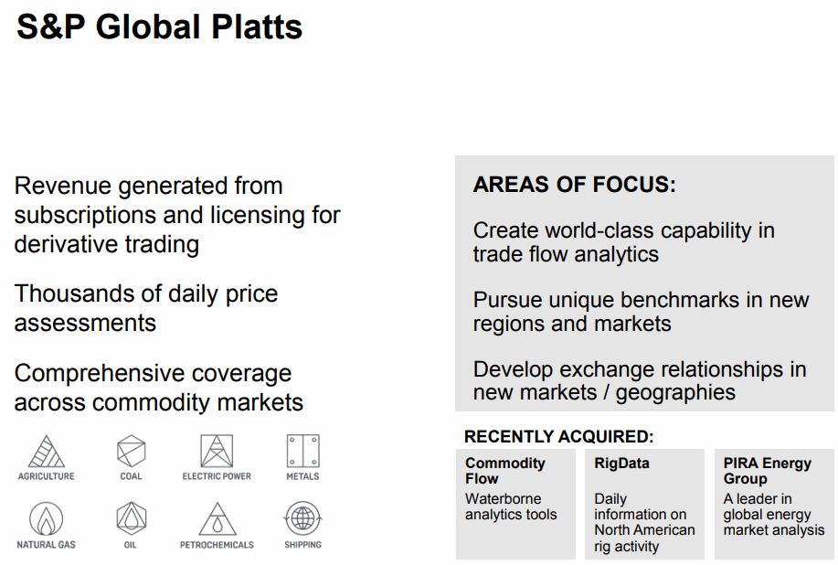 StandardandPoors-Platts