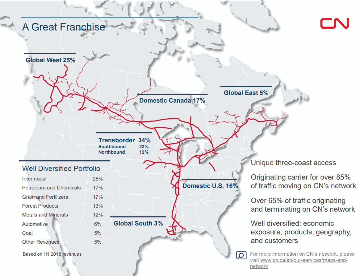 Canadian-National-Railway-Network